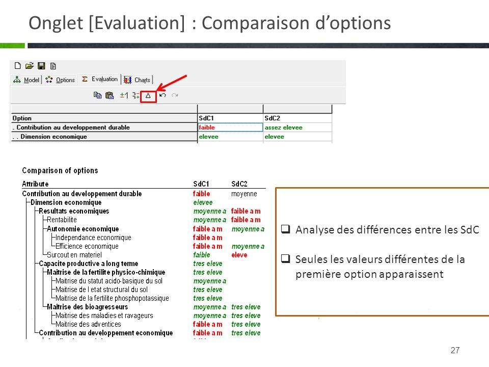 Onglet [Evaluation] : Comparaison d'options